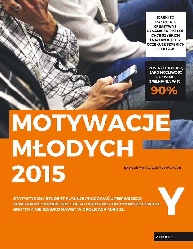 motywacje młodych 2015