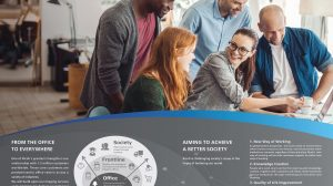 Empowering-Digital-Workplaces